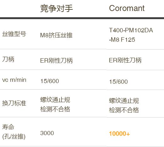 20200520093555842_2CD3779217E07A1C383F5E653775043C.png